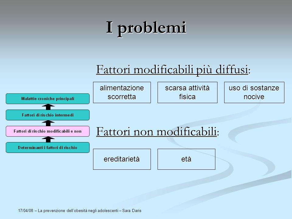 17/04/08 – La prevenzione dellobesità negli adolescenti – Sara Daris I problemi Fattori modificabili più diffusi : Fattori non modificabili : alimenta