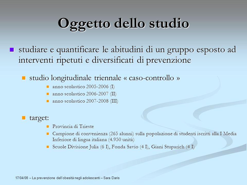 17/04/08 – La prevenzione dellobesità negli adolescenti – Sara Daris Oggetto dello studio studiare e quantificare le abitudini di un gruppo esposto ad