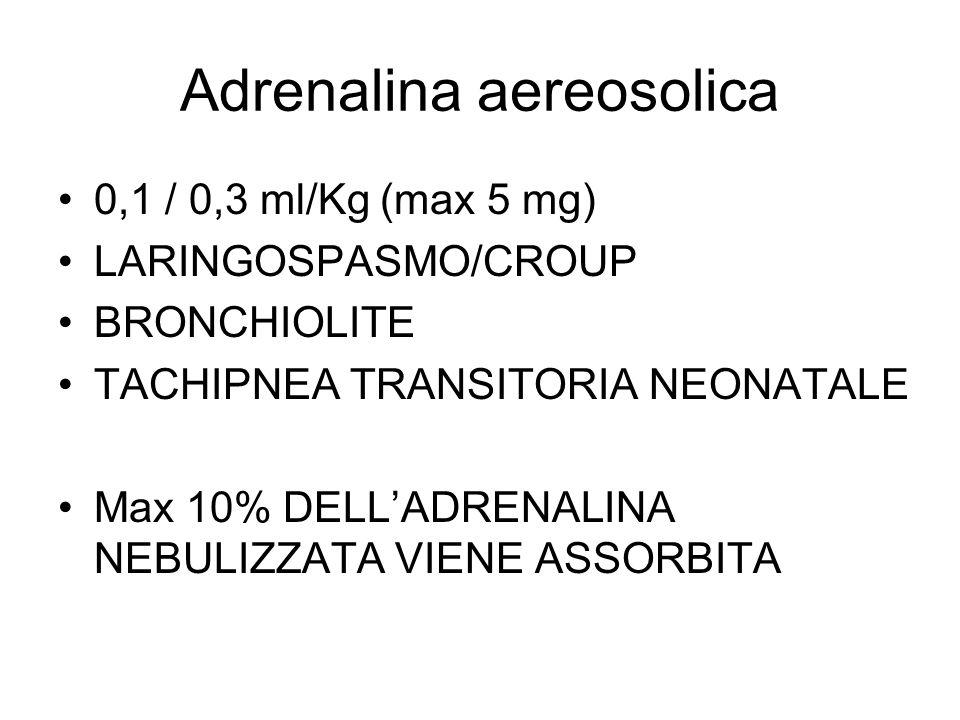 Adrenalina aereosolica 0,1 / 0,3 ml/Kg (max 5 mg) LARINGOSPASMO/CROUP BRONCHIOLITE TACHIPNEA TRANSITORIA NEONATALE Max 10% DELLADRENALINA NEBULIZZATA