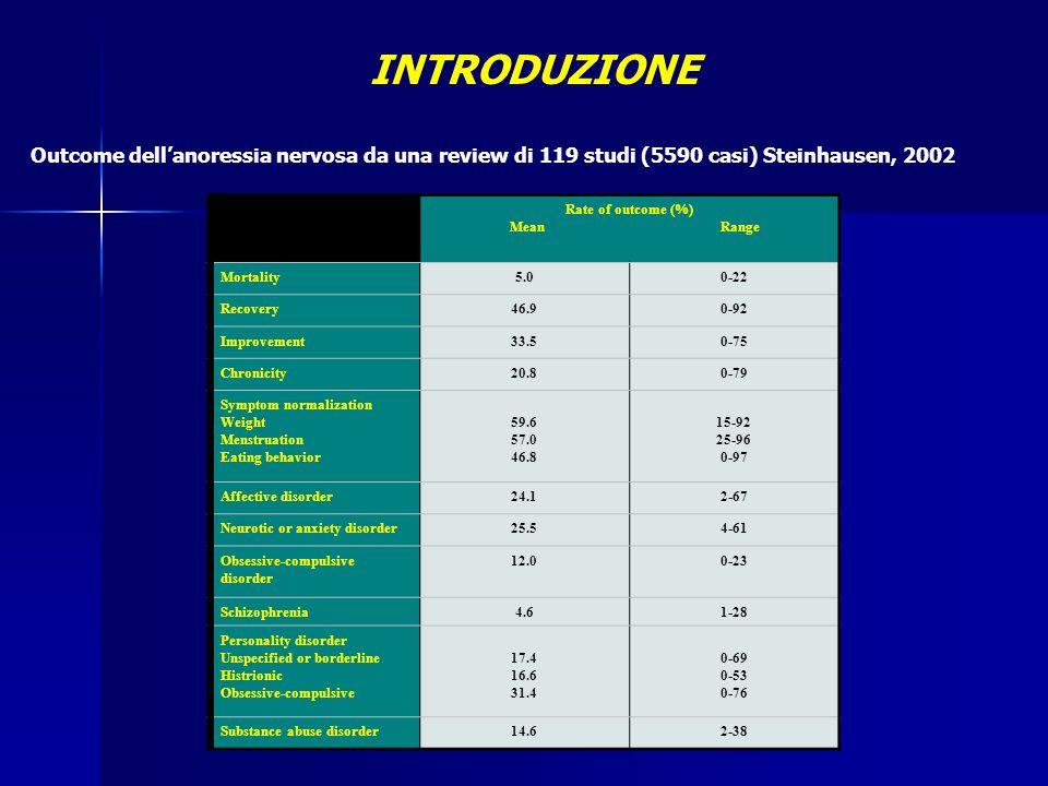 CONCLUSIONI Sono risultati predittivi di outcome sfavorevole : Lunga durata di malattia (p<0.001) e di amenorrea (p<0.05) Comorbidità psichiatrica in Asse II, in particolare con DP di Cluster B Sottotipo binge-purging, in cui le pazienti sembrano presentare maggiori tratti antisociali, borderline e istrionici (Asse II e Fattori PD), che i fattori Q riconducono a uno stile antisociale- psicopatico (p=0.002) di onnipotenza e manipolazione egocentrica delle emozioni altrui, queste pazienti sono caratterizzate da una maggiore disregolazione emotiva (p=0.004) ed esteriorizzazione (p=0.005), con assorbimento di ruolo (p=0.029) e mancanza di impegno (p=0.005) CBCL: Social Problems (p<0.05) YSR: Social Problems (p<0.05);, Thought, Attention, Aggressive Behavior, Internalizing, Externalizing Problems (p<0.005); Anxious/Depressed e total problems (p<0.001) EDI-2: valori elevati di Insoddisfazione Corporea e Inadeguatezza (p<0.001), di Impulsività e Insicurezza Sociale (p<0.005) TCI: alto Evitamento del Danno (p<0.05), bassa Autodirettività (p<0.001)