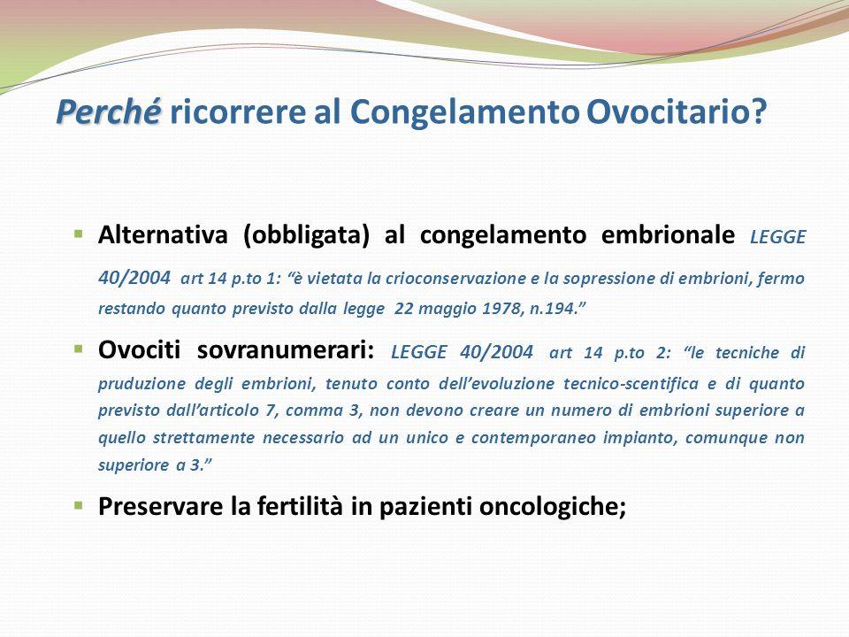Perché Perché ricorrere al Congelamento Ovocitario? Alternativa (obbligata) al congelamento embrionale LEGGE 40/2004 art 14 p.to 1: è vietata la crioc