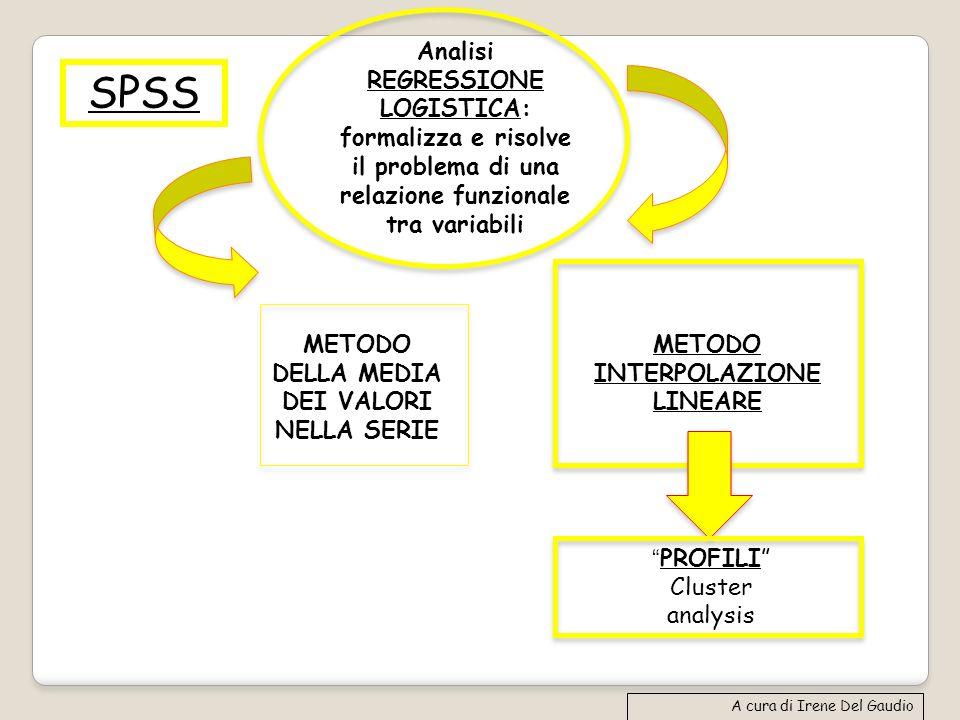 A cura di Irene Del Gaudio Analisi REGRESSIONE LOGISTICA: formalizza e risolve il problema di una relazione funzionale tra variabili METODO DELLA MEDI