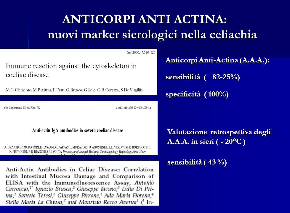 ANTICORPI ANTI ACTINA: nuovi marker sierologici nella celiachia Anticorpi Anti-Actina (A.A.A.): sensibilità ( 82-25%) sensibilità ( 82-25%) specificit