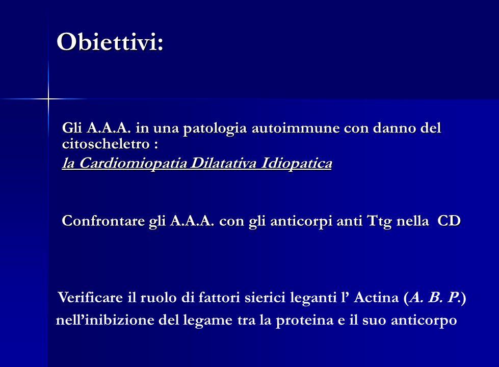 Confrontare gli A.A.A. con gli anticorpi anti Ttg nella CD Gli A.A.A. in una patologia autoimmune con danno del citoscheletro : la Cardiomiopatia Dila