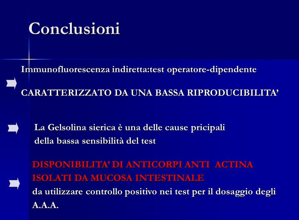 Conclusioni Immunofluorescenza indiretta:test operatore-dipendente CARATTERIZZATO DA UNA BASSA RIPRODUCIBILITA DISPONIBILITA DI ANTICORPI ANTI ACTINA