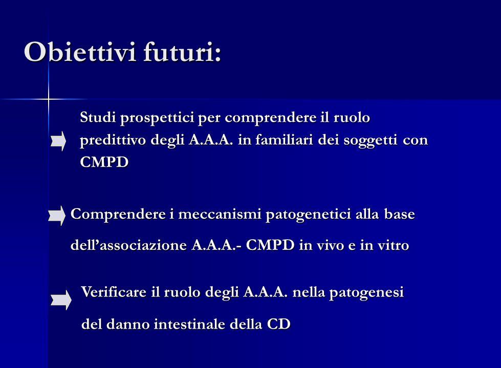 Obiettivi futuri: Comprendere i meccanismi patogenetici alla base Comprendere i meccanismi patogenetici alla base dellassociazione A.A.A.- CMPD in viv