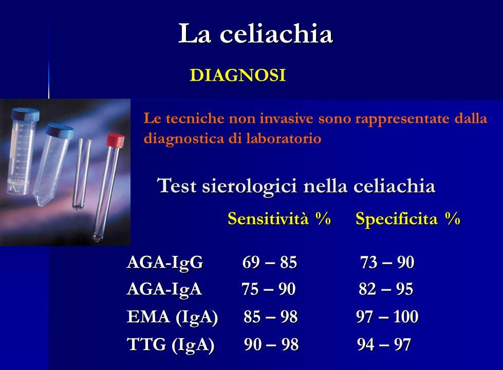 La celiachia DIAGNOSI Le tecniche non invasive sono rappresentate dalla diagnostica di laboratorio Sensitività % Specificita % Sensitività % Specifici