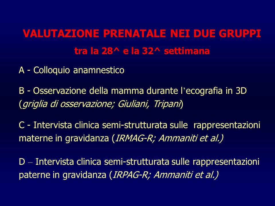 Entrambi i gruppi vanno incontro: - ad una valutazione prenatale tra la 28^ e la 32^ settimana di gestazione; - ad una valutazione postnatale entro i