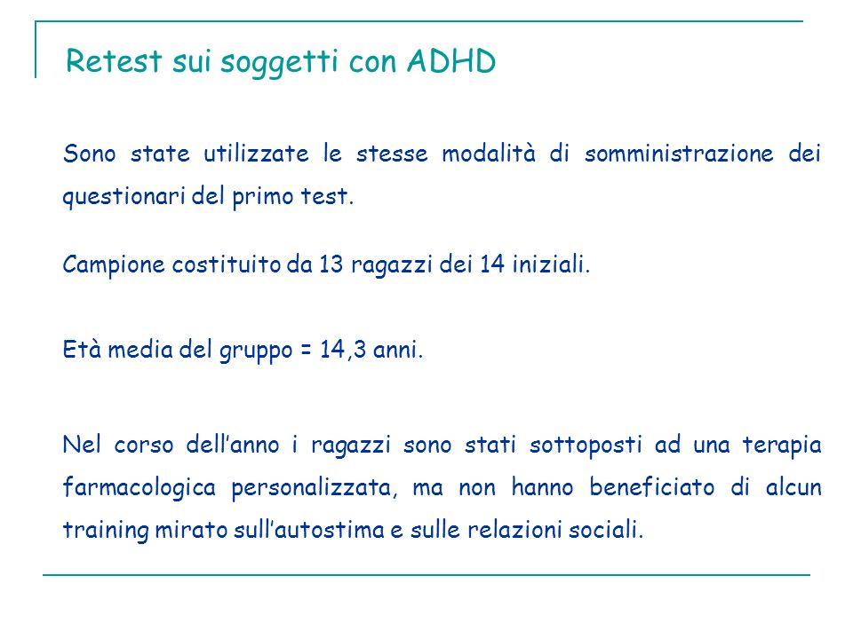 Retest sui soggetti con ADHD Sono state utilizzate le stesse modalità di somministrazione dei questionari del primo test. Campione costituito da 13 ra