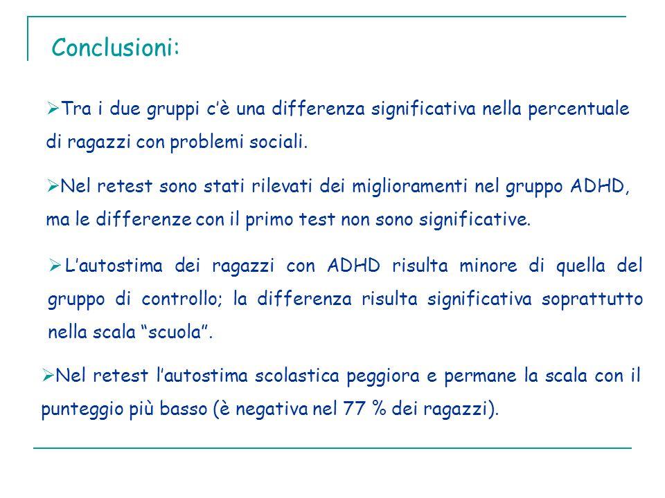 Conclusioni: Lautostima dei ragazzi con ADHD risulta minore di quella del gruppo di controllo; la differenza risulta significativa soprattutto nella s