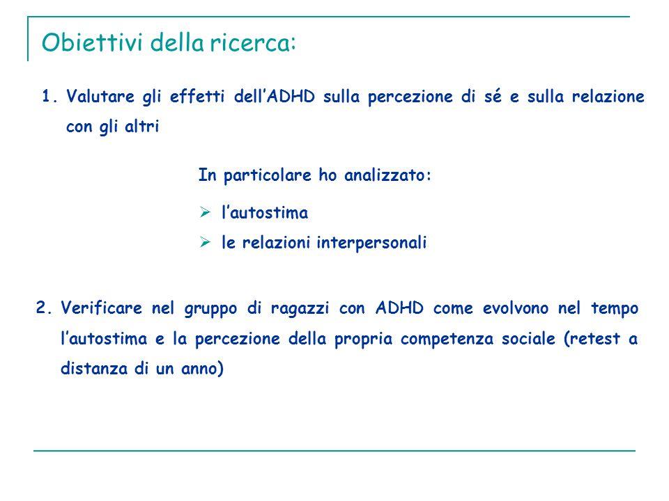 Obiettivi della ricerca: 1.Valutare gli effetti dellADHD sulla percezione di sé e sulla relazione con gli altri In particolare ho analizzato: lautosti