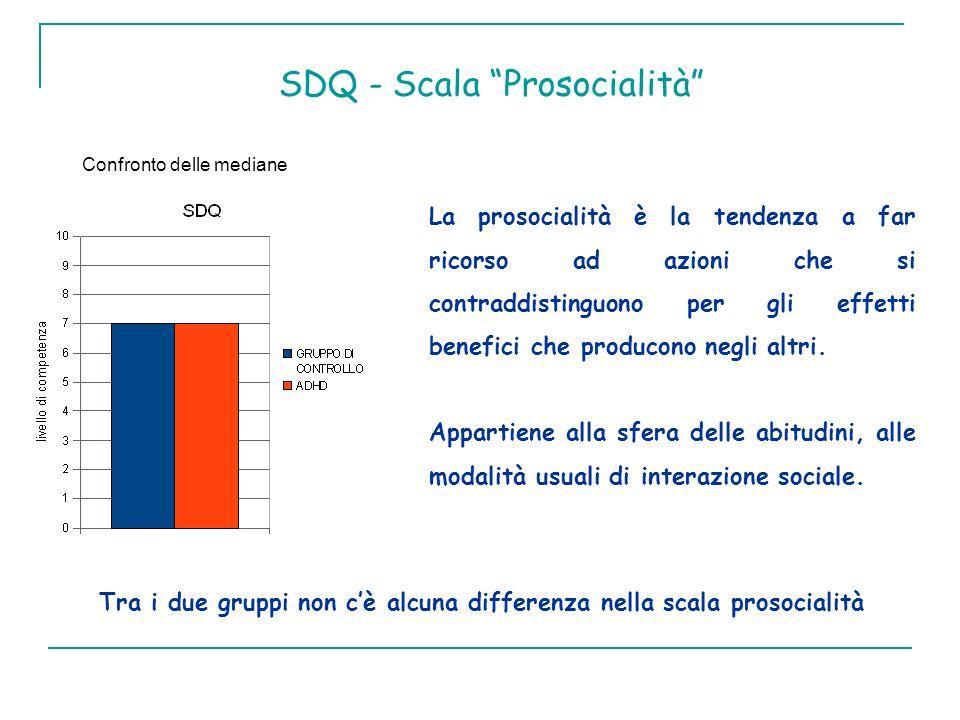 SDQ - Scala Prosocialità La prosocialità è la tendenza a far ricorso ad azioni che si contraddistinguono per gli effetti benefici che producono negli