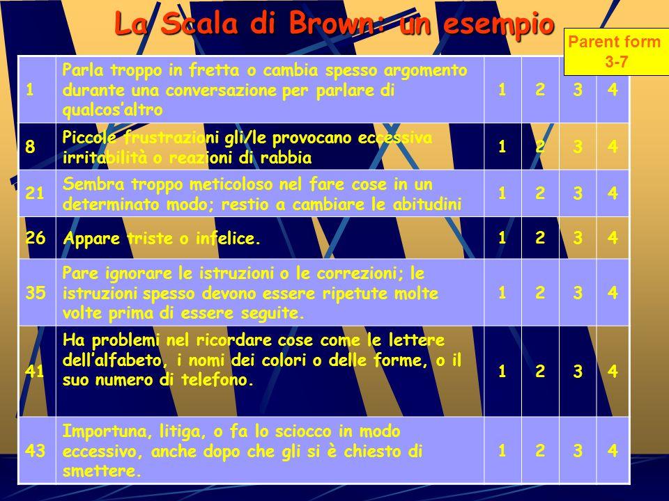Questionari specifici per fasce detà: Parent:3-7 aa; 8-12 aa Teacher: 3-7 aa; 8-12 aa Self-Report: 8-12 aa