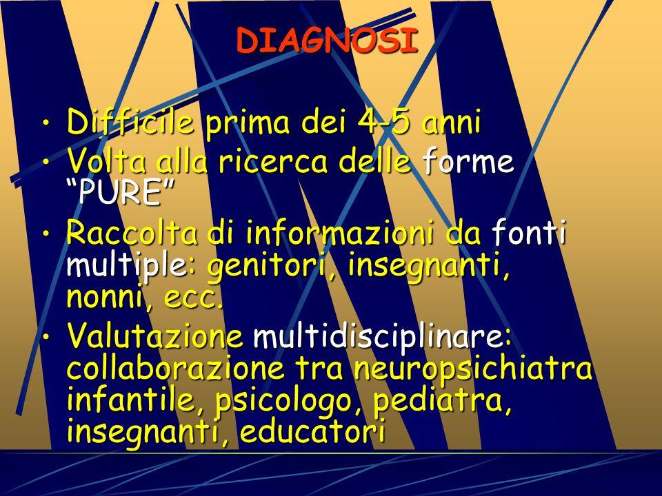 DSM-IV Tre forme cliniche: iperattiva-impulsivaiperattiva-impulsiva inattentivainattentiva combinatacombinataICD-10 Più restrittivo: prevede solo la f