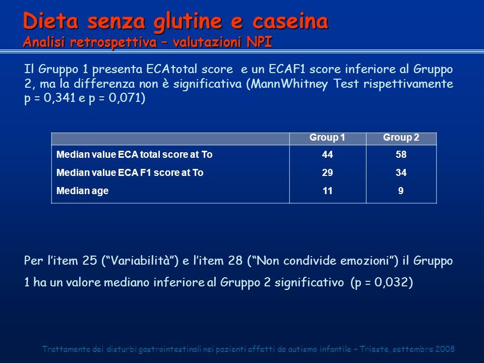 Il Gruppo 1 presenta ECAtotal score e un ECAF1 score inferiore al Gruppo 2, ma la differenza non è significativa (MannWhitney Test rispettivamente p =