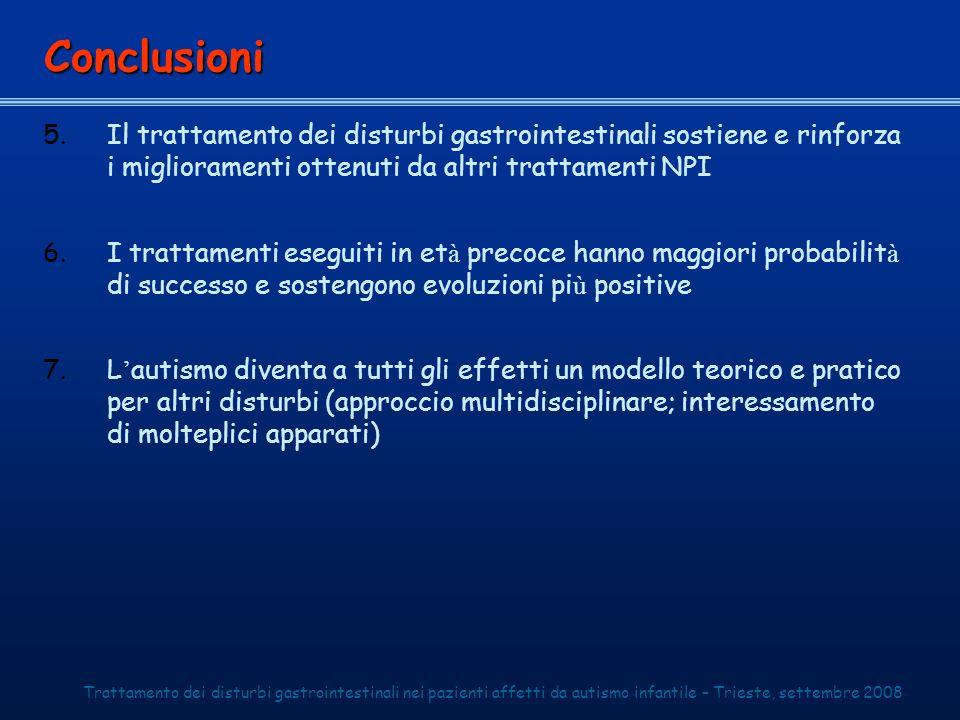 5.Il trattamento dei disturbi gastrointestinali sostiene e rinforza i miglioramenti ottenuti da altri trattamenti NPI 6.I trattamenti eseguiti in et à