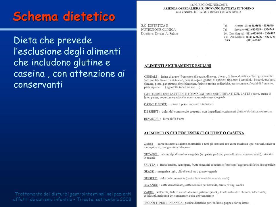 Dieta che prevede lesclusione degli alimenti che includono glutine e caseina, con attenzione ai conservanti Schema dietetico Trattamento dei disturbi