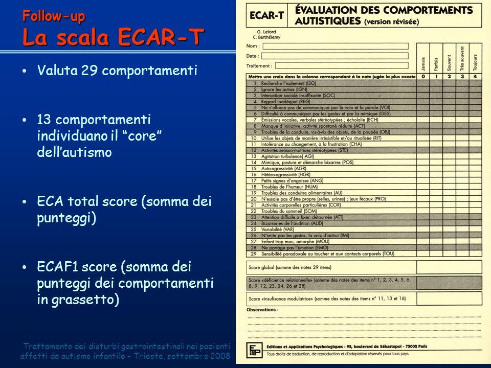 Valuta 29 comportamenti 13 comportamenti individuano il core dellautismo ECA total score (somma dei punteggi) ECAF1 score (somma dei punteggi dei comp