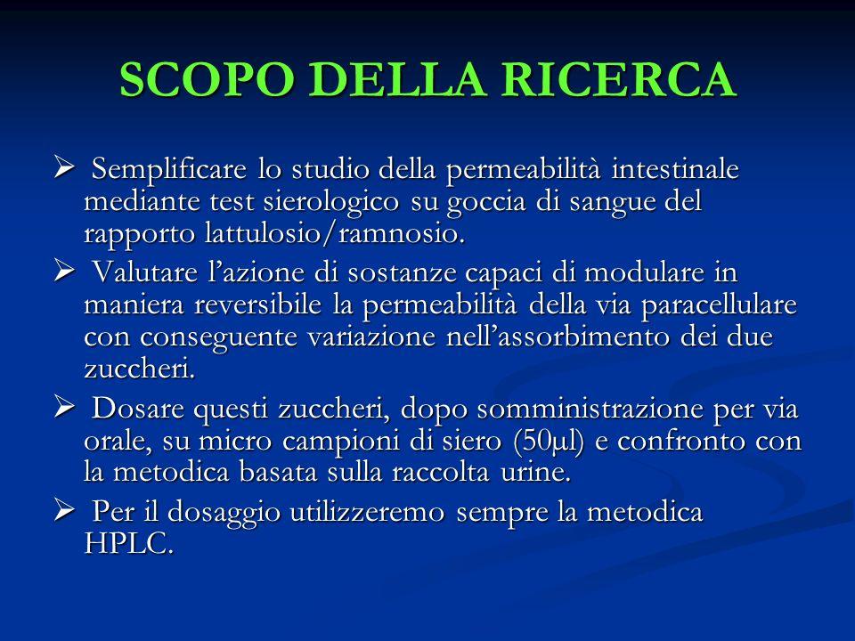 SCOPO DELLA RICERCA Semplificare lo studio della permeabilità intestinale mediante test sierologico su goccia di sangue del rapporto lattulosio/ramnos