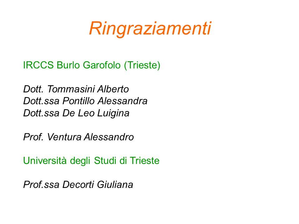 Ringraziamenti IRCCS Burlo Garofolo (Trieste) Dott. Tommasini Alberto Dott.ssa Pontillo Alessandra Dott.ssa De Leo Luigina Prof. Ventura Alessandro Un