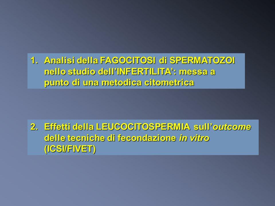 1.Analisi della FAGOCITOSI di SPERMATOZOI nello studio dellINFERTILITA: messa a punto di una metodica citometrica 2.Effetti della LEUCOCITOSPERMIA sul