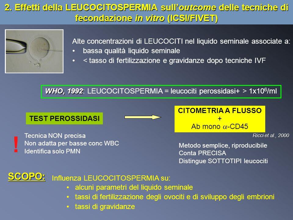 2. Effetti della LEUCOCITOSPERMIA sulloutcome delle tecniche di fecondazione in vitro (ICSI/FIVET) WHO, 1992 WHO, 1992: LEUCOCITOSPERMIA = leucociti p