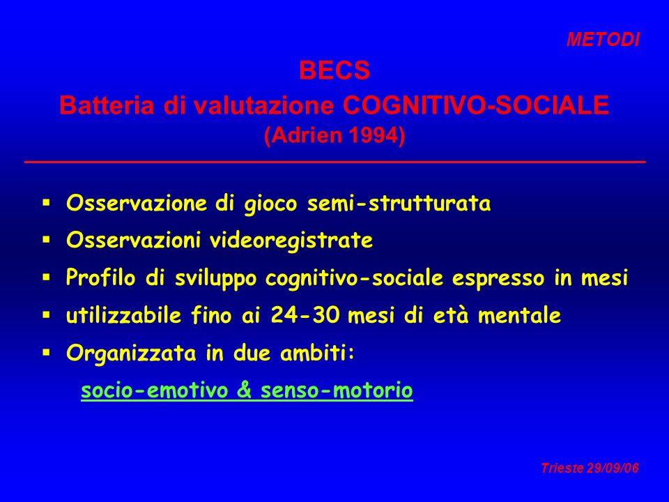 Trieste 29/09/06 BECS Batteria di valutazione COGNITIVO-SOCIALE (Adrien 1994) Osservazione di gioco semi-strutturata Osservazioni videoregistrate Prof