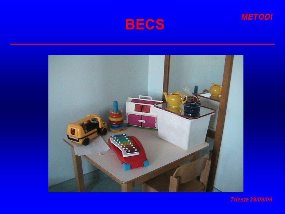 Trieste 29/09/06 BECS METODI