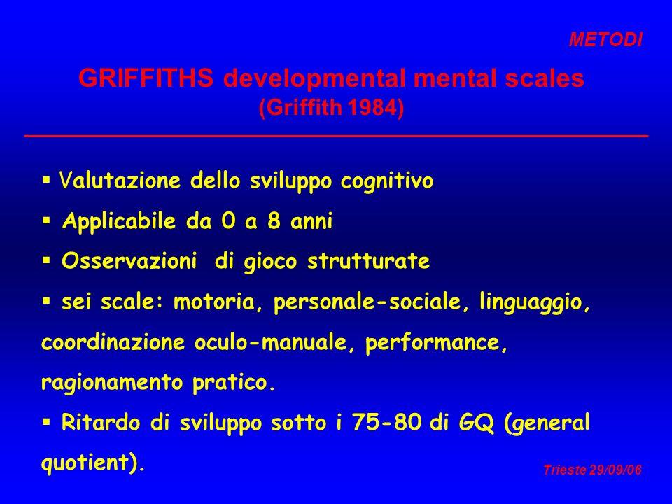 Trieste 29/09/06 GRIFFITHS developmental mental scales (Griffith 1984) Valutazione dello sviluppo cognitivo Applicabile da 0 a 8 anni Osservazioni di
