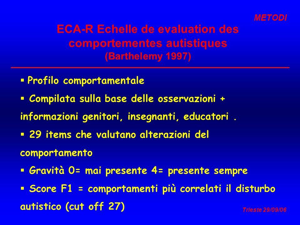 Trieste 29/09/06 ECA-R Echelle de evaluation des comportementes autistiques (Barthelemy 1997) Profilo comportamentale Compilata sulla base delle osser