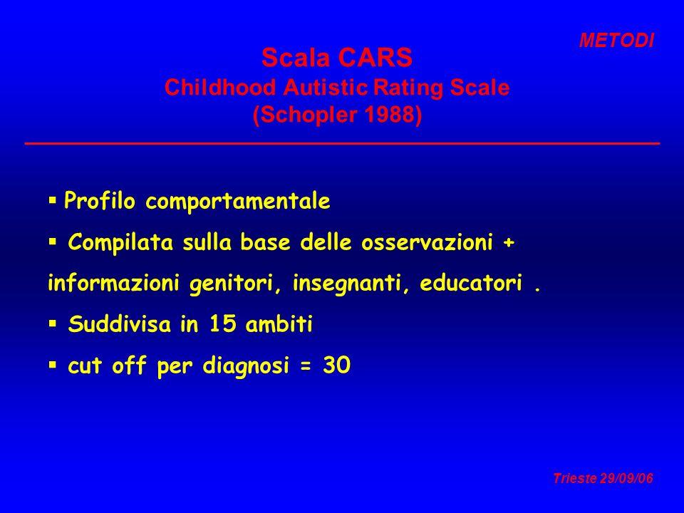 Trieste 29/09/06 Scala CARS Childhood Autistic Rating Scale (Schopler 1988) Profilo comportamentale Compilata sulla base delle osservazioni + informaz