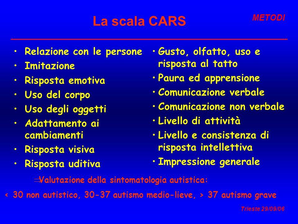 Trieste 29/09/06 La scala CARS Relazione con le persone Imitazione Risposta emotiva Uso del corpo Uso degli oggetti Adattamento ai cambiamenti Rispost