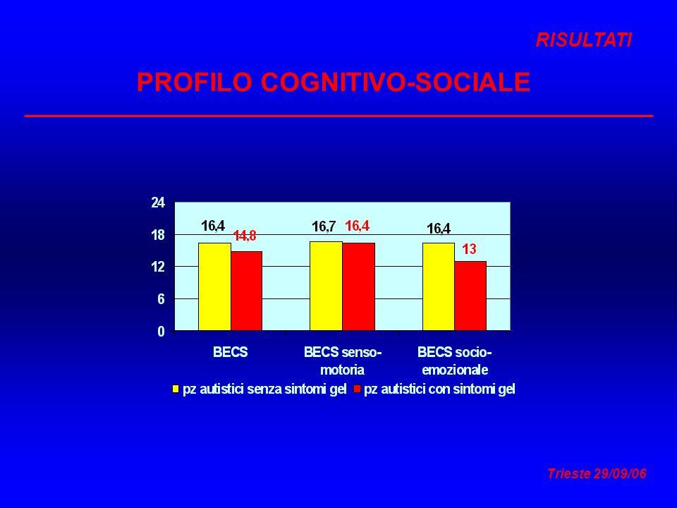 Trieste 29/09/06 PROFILO COGNITIVO-SOCIALE RISULTATI