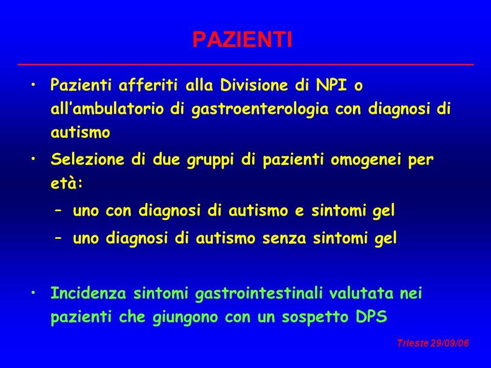 Trieste 29/09/06 PAZIENTI Pazienti afferiti alla Divisione di NPI o allambulatorio di gastroenterologia con diagnosi di autismo Selezione di due grupp