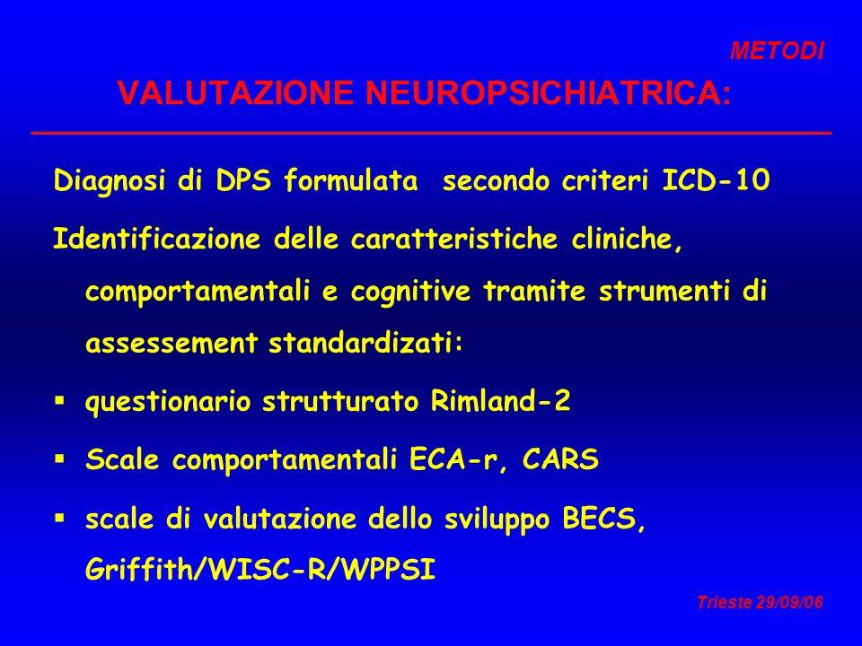 Trieste 29/09/06 VALUTAZIONE NEUROPSICHIATRICA: Diagnosi di DPS formulata secondo criteri ICD-10 Identificazione delle caratteristiche cliniche, compo