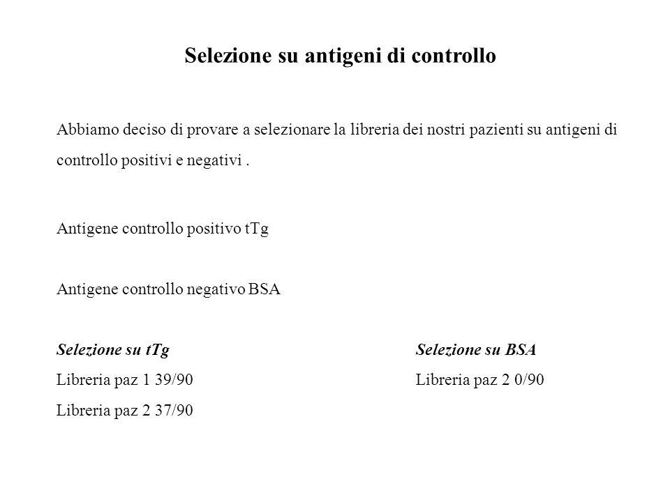 Selezione su antigeni di controllo Abbiamo deciso di provare a selezionare la libreria dei nostri pazienti su antigeni di controllo positivi e negativ