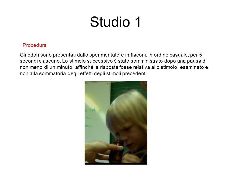 Studio 1 Procedura Gli odori sono presentati dallo sperimentatore in flaconi, in ordine casuale, per 5 secondi ciascuno.