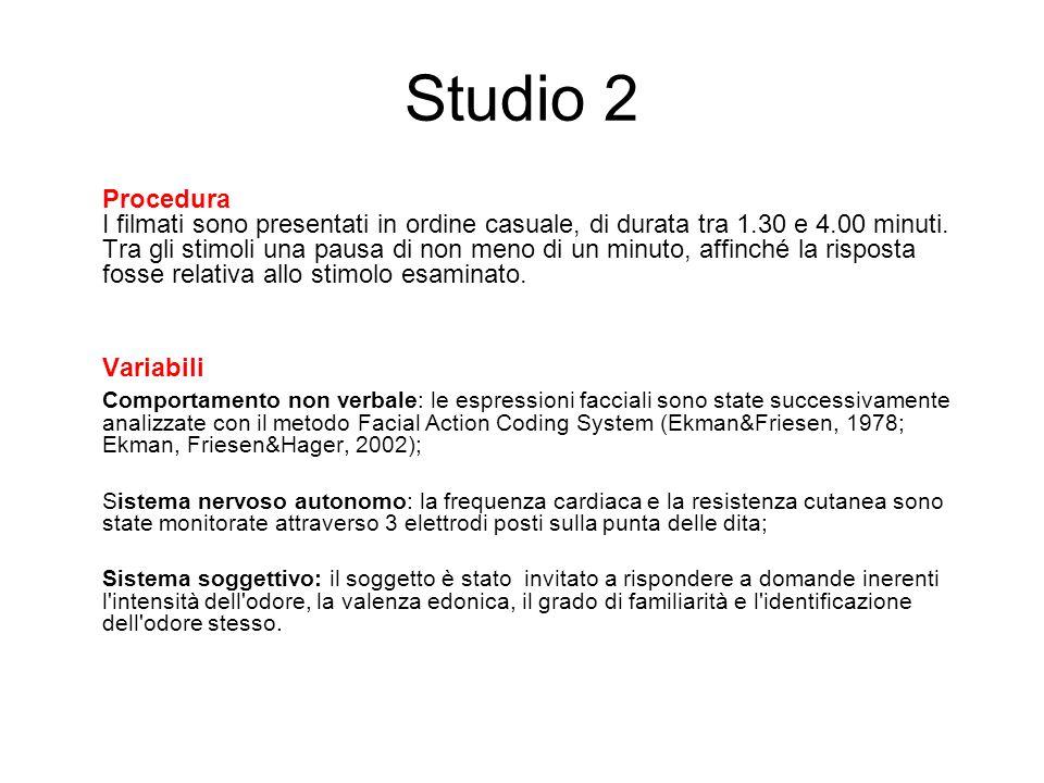 Studio 2 Procedura I filmati sono presentati in ordine casuale, di durata tra 1.30 e 4.00 minuti.