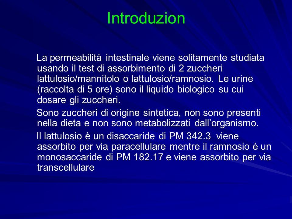 Introduzion La permeabilità intestinale viene solitamente studiata usando il test di assorbimento di 2 zuccheri lattulosio/mannitolo o lattulosio/ramn