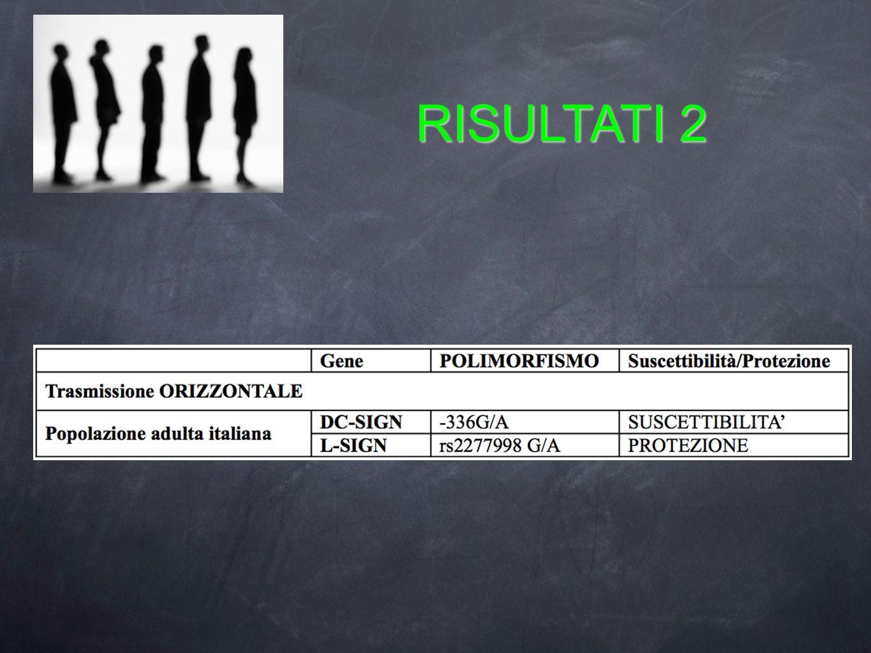 RISULTATI 2