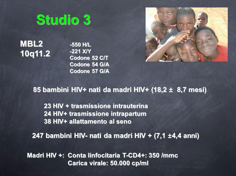 Studio 3 MBL210q11.2 -550 H/L -221 X/Y Codone 52 C/T Codone 54 G/A Codone 57 G/A 85 bambini HIV+ nati da madri HIV+ (18,2 ± 8,7 mesi) 23 HIV + trasmis