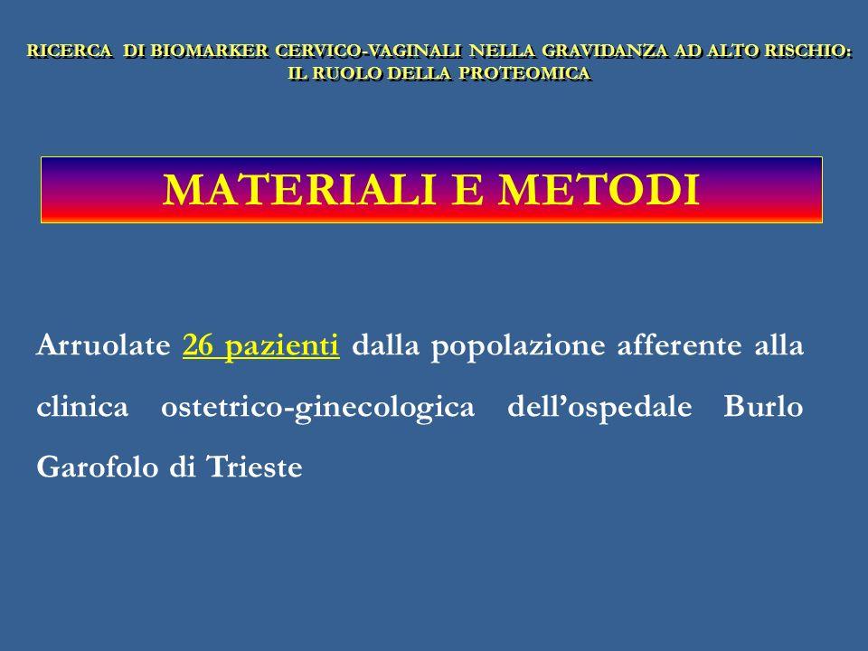 Arruolate 26 pazienti dalla popolazione afferente alla clinica ostetrico-ginecologica dellospedale Burlo Garofolo di Trieste RICERCA DI BIOMARKER CERV