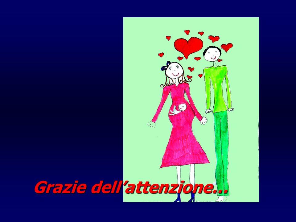 PatologiaSostegno partner Sostegno fam.d origine Ev. traumatici pregressi Stile di parenting GastroschisiX Conflitto mamma Ristretta/disinvestita Gast