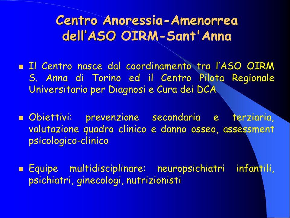 Pazienti sottoposte a ricovero dopo la presa in carico presso il Centro Amenorre/Anoresia ( sono tutte pazienti AN-R )