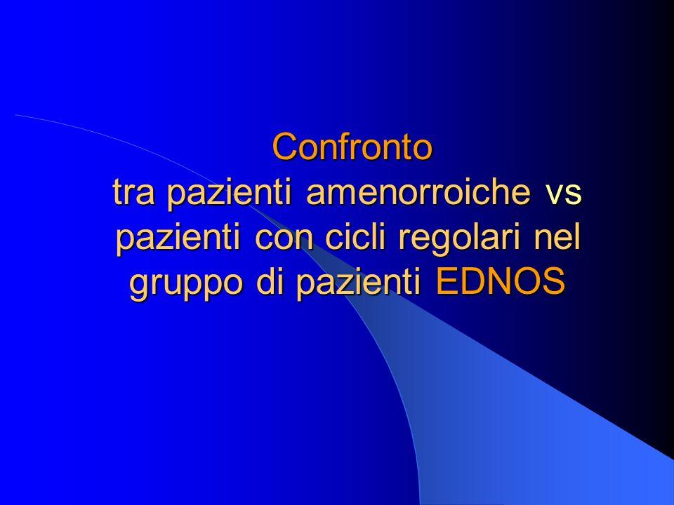 Confronto tra pazienti amenorroiche vs pazienti con cicli regolari nel gruppo di pazienti EDNOS Confronto tra pazienti amenorroiche vs pazienti con ci