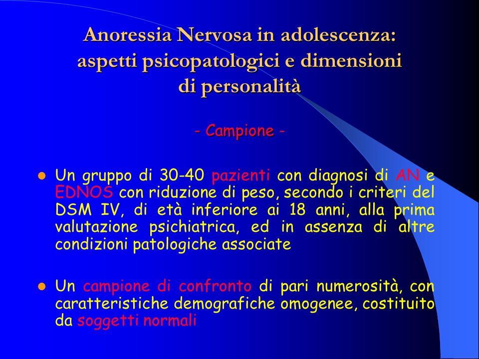 Anoressia Nervosa in adolescenza: aspetti psicopatologici e dimensioni di personalità - Campione Anoressia Nervosa in adolescenza: aspetti psicopatolo