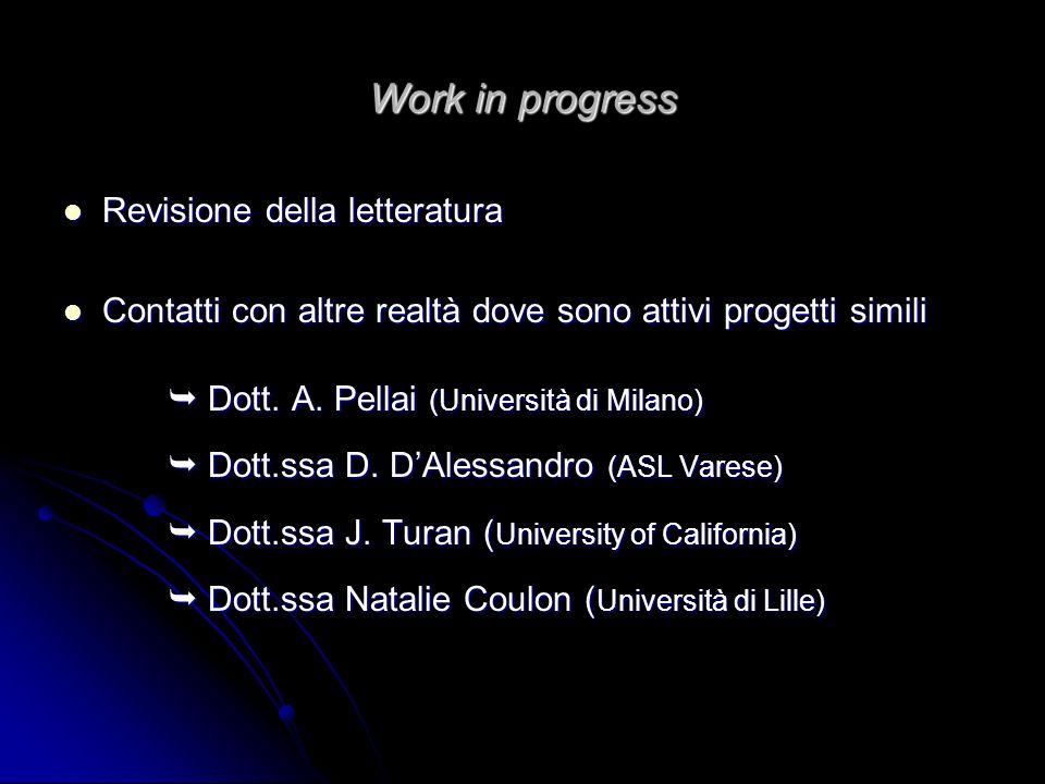 Work in progress Revisione della letteratura Revisione della letteratura Contatti con altre realtà dove sono attivi progetti simili Contatti con altre