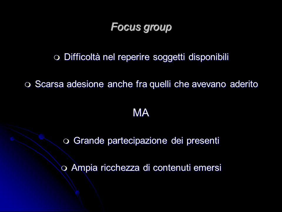 Focus group Difficoltà nel reperire soggetti disponibili Difficoltà nel reperire soggetti disponibili Scarsa adesione anche fra quelli che avevano ade