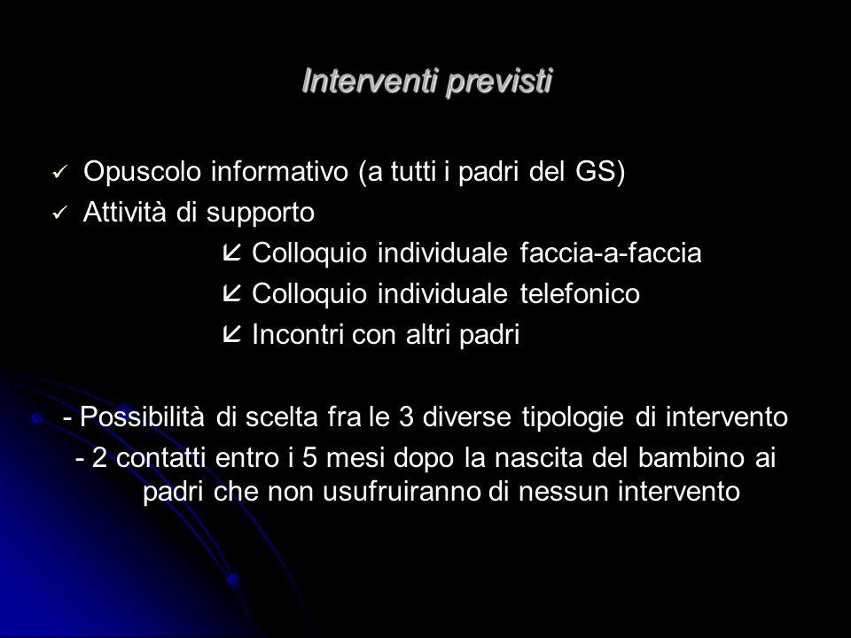 Interventi previsti Opuscolo informativo (a tutti i padri del GS) Attività di supporto Colloquio individuale faccia-a-faccia Colloquio individuale tel