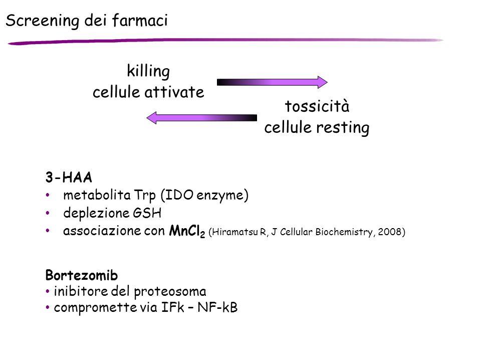 Screening dei farmaci 3-HAA metabolita Trp (IDO enzyme) deplezione GSH associazione con MnCl 2 (Hiramatsu R, J Cellular Biochemistry, 2008) tossicità